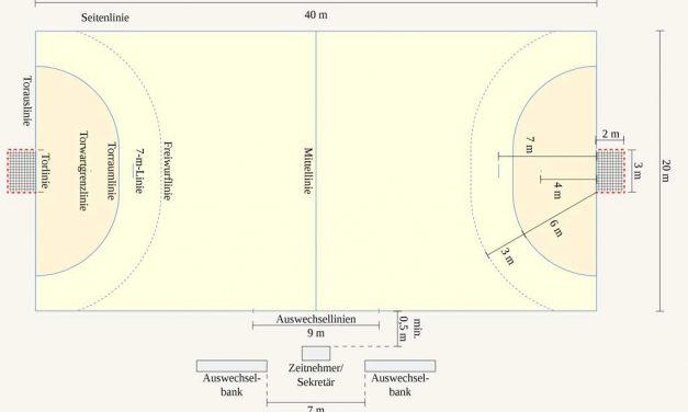 Ein Handballfeld – Handball Spielfeld
