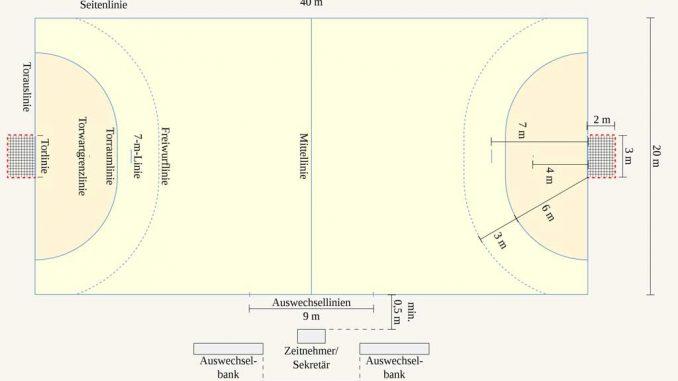 Ein Handballfeld - Handball Spielfeld