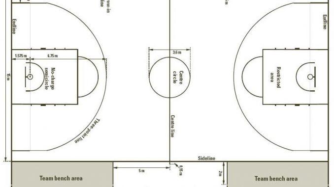 FIBA Basketballfeld