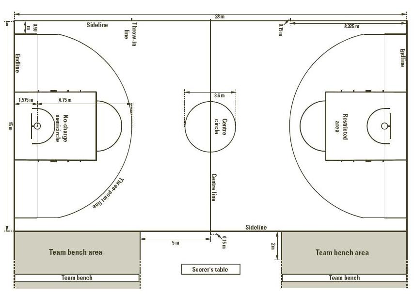 Basketball 12 Court Dimensions Wie Gross ist ein Bask...